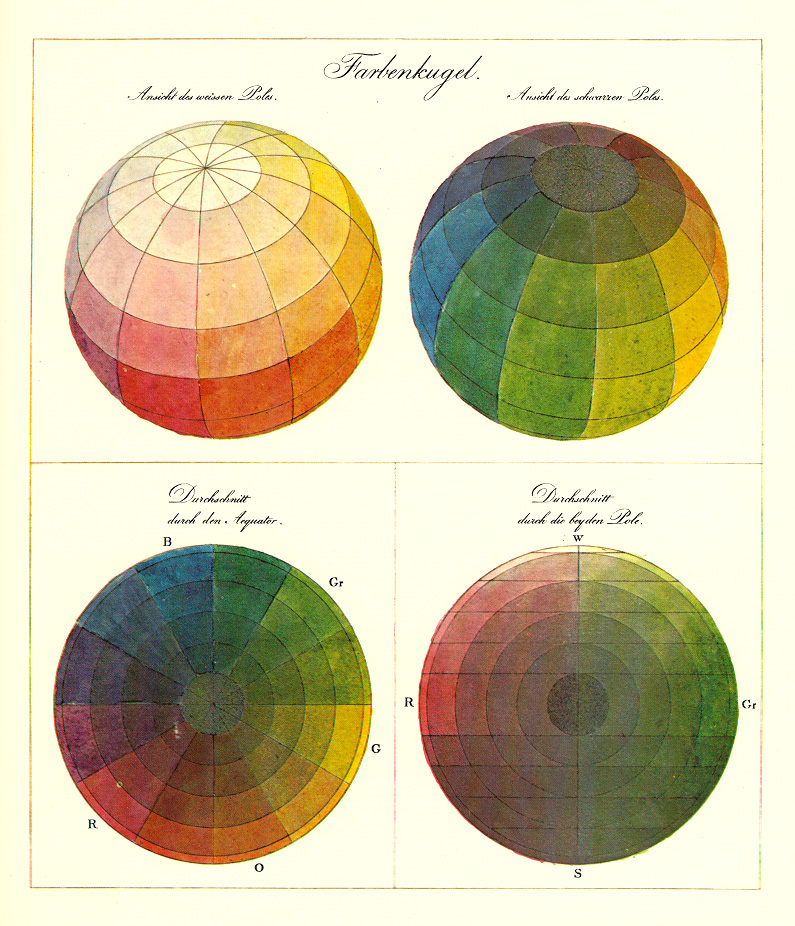 colour-spheres