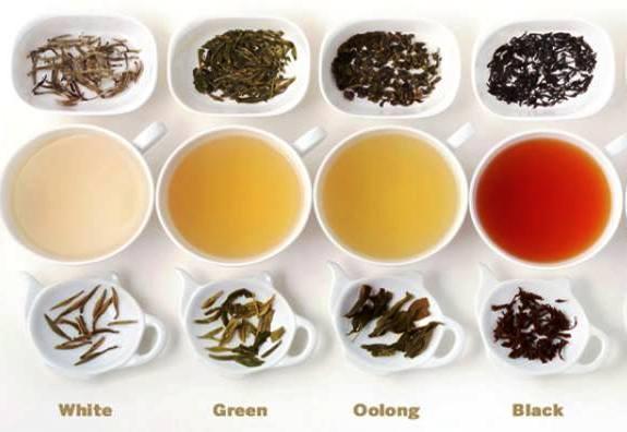ifferent-types-of-darjeeling-tea